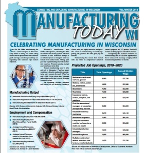 manufacturing today